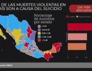 México debe contar estrategias federales para disminuir homicidios