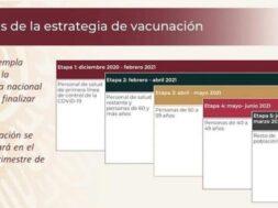 ESQUEMA DE VACUNACION COVID-19