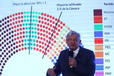 amlo-opositores-congreso-8