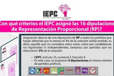 Criterios diputaciones RP 310821